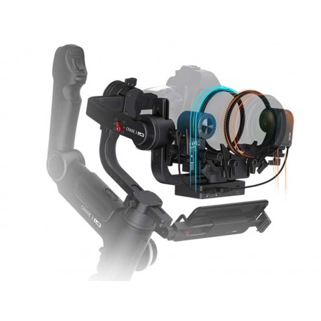 TransMount Servo Zoom / Focus Controller Combo Kit
